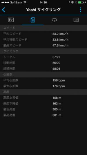 20151103ガーミンコネクトドライブ走行データ1