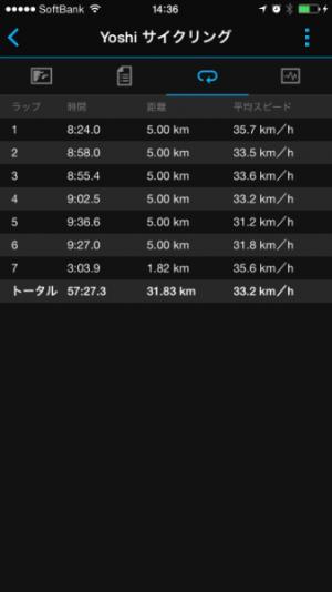 20151103ガーミンコネクトドライブ走行データ2