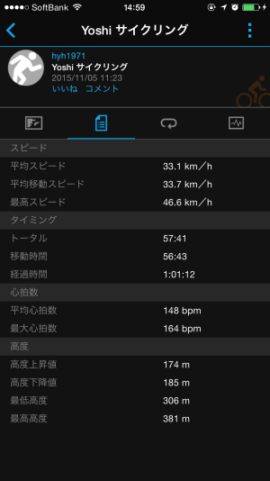 20151105CAAD10走行データ