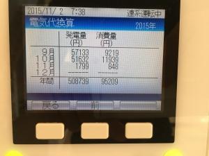 2015年10月の電気代と太陽光発電売電額
