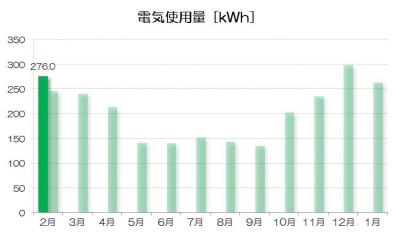 201602電気