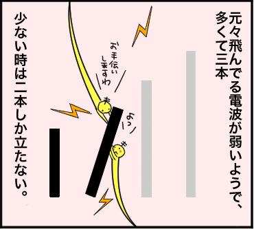 アンテナ3