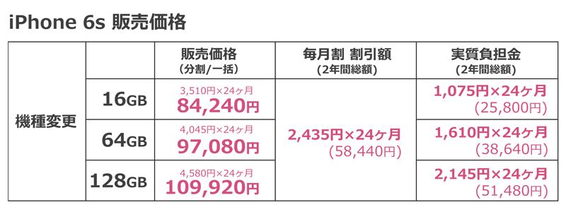 6s-price-800b.png