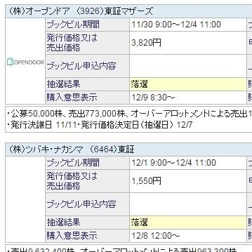 オープンドア ツバキ・ナカシマ 当選