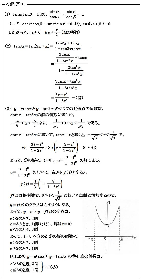 2015 岐阜大学理系(医学部を含む) 第5問 三角関数 解答