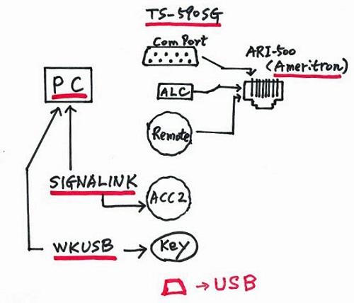 TS-590_USB