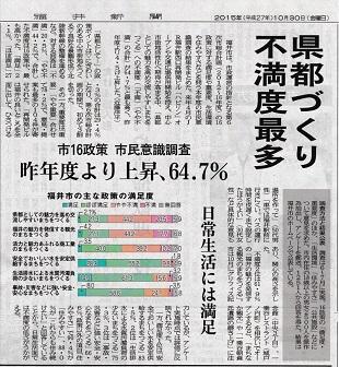 新聞記事、市民意識調査結果