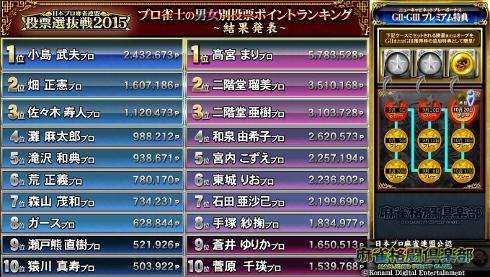 2015選抜選 まとめ11 (490x277)