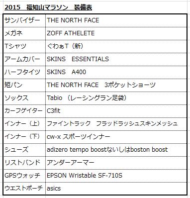 福知山2015装備