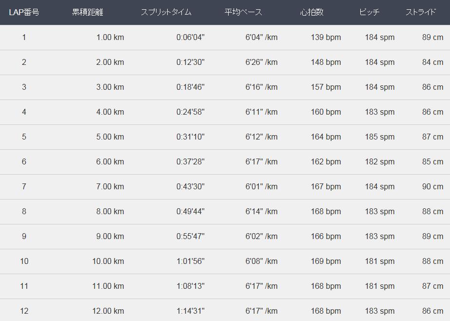 2015福知山EPSONデータ1