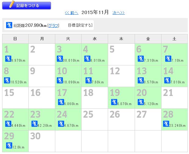 201511ジョグノ