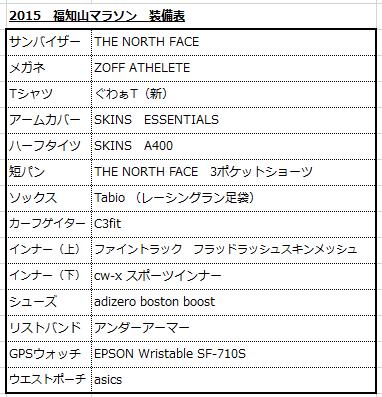 2015福知山装備-2