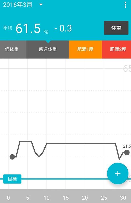 Screenshot_2016-03-3体重