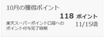 楽天リサーチ 201510