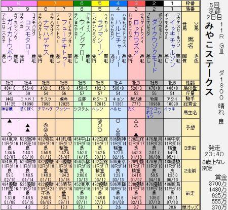 miyako0001