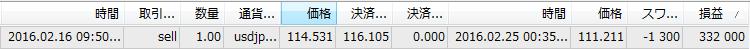 16-4-9-doruen-ichigeki-rireki.png