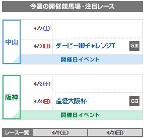 【競馬ネタ】正式名「産経大阪杯」が正しいのに「大阪杯」と略してるバカ