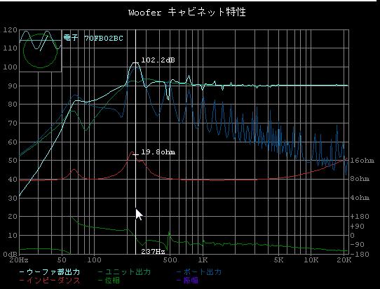 妄想スピーカー 200円ユニットバックロードバスレフ・リベンジ2