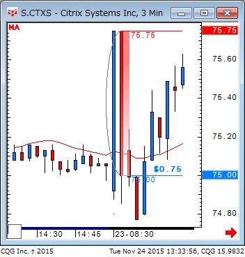 CTXS_151123.jpg