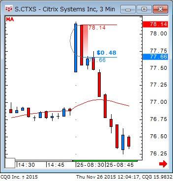 CTXS_151125.jpg