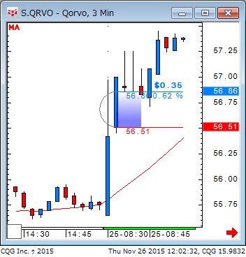 QRVO_151125.jpg