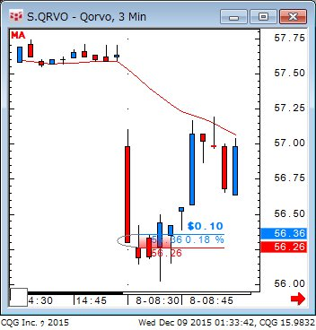 QRVO_151208.jpg