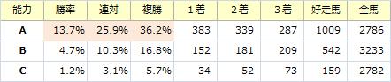 能力_20151108