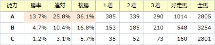 能力_20151115