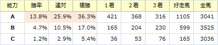能力_20160320