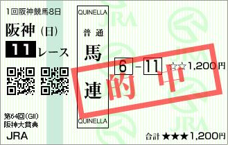 阪神大賞典_的中2