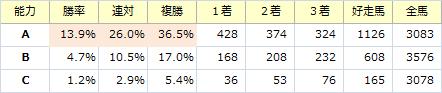 能力_20160410