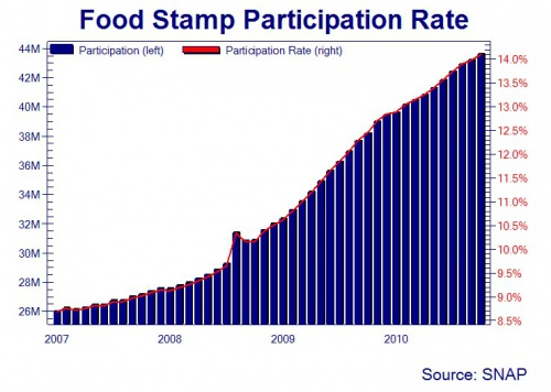 Food Stamp Feb_0