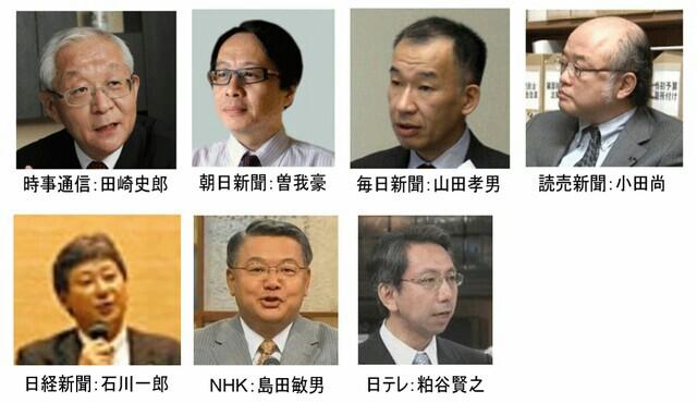 東京新聞『望月衣塑子』それでも私は権力と戦う!権力に国民の怒りをぶつける!メディアの人間が安倍総理と