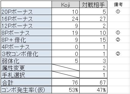 Aca52-result.jpg