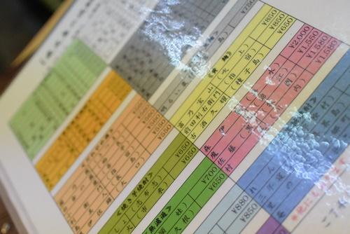 さかなちゃん201509 (5)