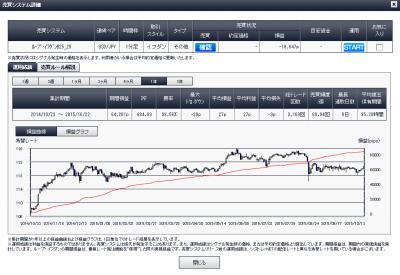 20151023ループ・イフダン米ドル円B25_25詳細1年間
