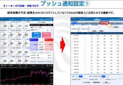 ヒロセ通商iPadプッシュ通知