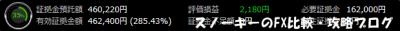 20151108トライオートFX証拠金預託額