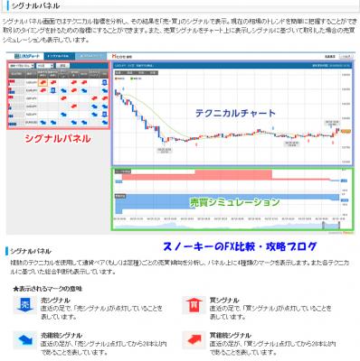 さきよみLIONチャート解説2