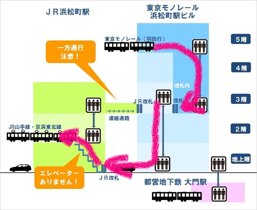 JR浜松町駅構内図