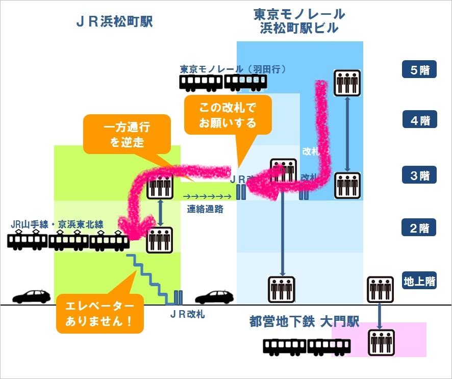 浜松町駅改札エレベーターを利用して都心へ