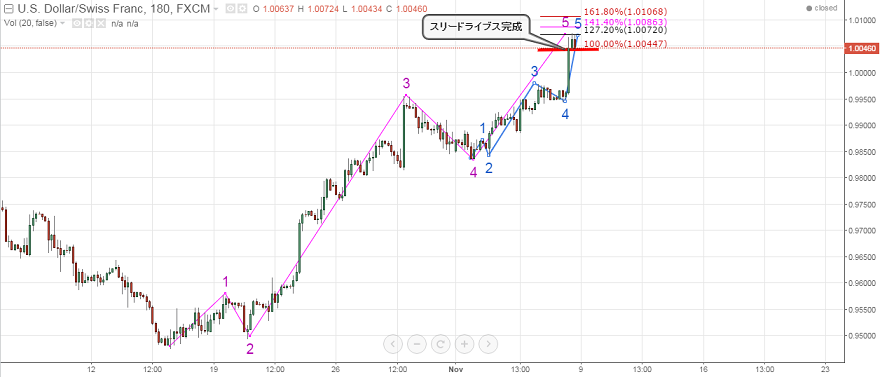 1107USDCHF180.png