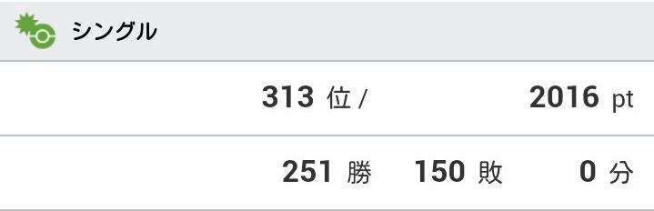 S14最終成績