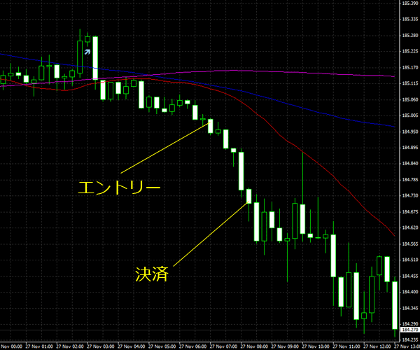 20151128gbpjpy01.png