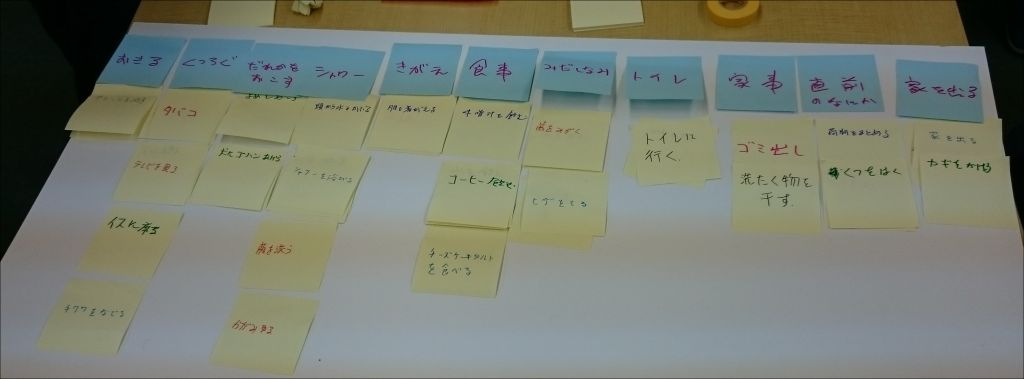 20151029_userstorymapping02.jpg
