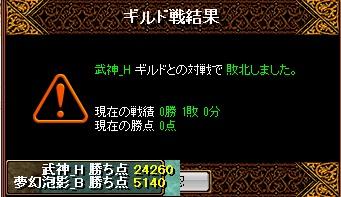 RedStone 16.03.31[02]