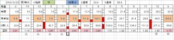 0320阪神6R
