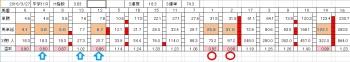 0327高松宮