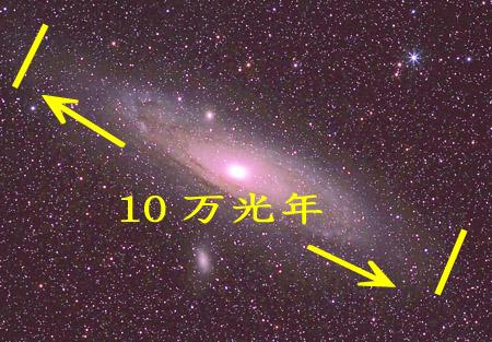 天の川銀河の直径は10万光年