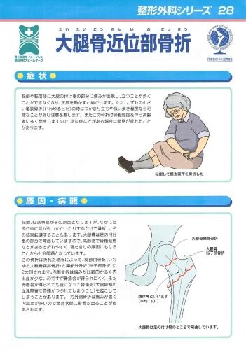 大腿骨近位部骨折 表0001